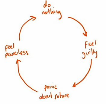 Neverending Cycle